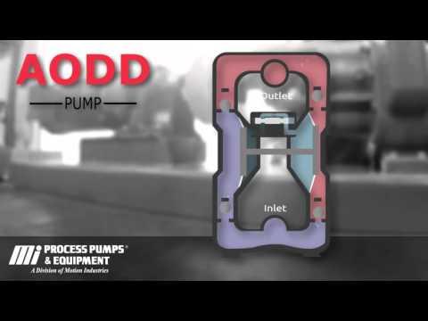How An Aodd Pump Works