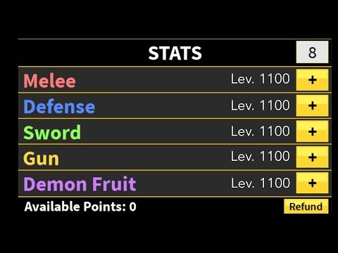 Best Stat Point Guide For Blox Fruits!