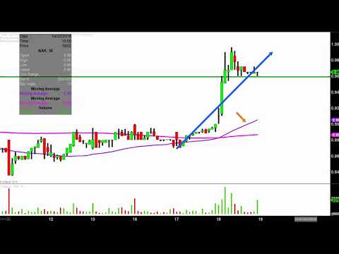 Northern Dynasty Minerals Ltd. - NAK Stock Chart Technical Analysis for 04-18-18