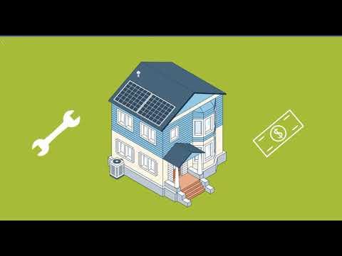 Wawanesa Insurance Company & Preferred Insurance Home Equipment Breakdown Coverage Furnace Air Condi