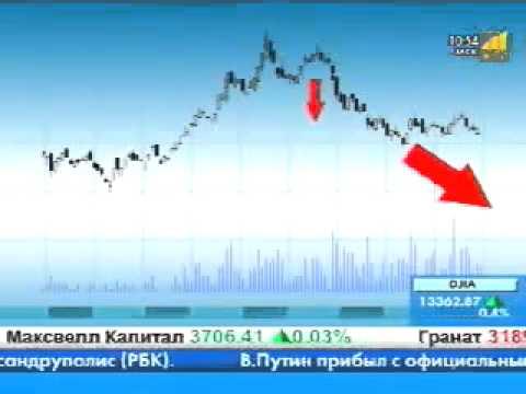 Технический анализ: применение фигуры голова - плечи | Binarymag.ru