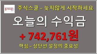 [주식스쿨] 러셀로 하나되었으나 아쉬운 매매 - 상단선…