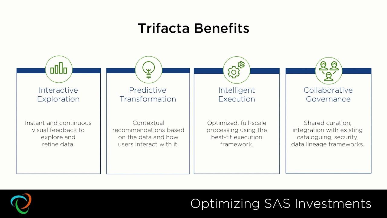 Optimizing SAS Investments | Trifacta