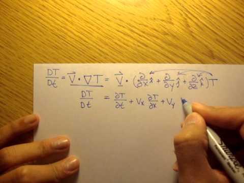 Fluid Mechanics: The Material Derivative