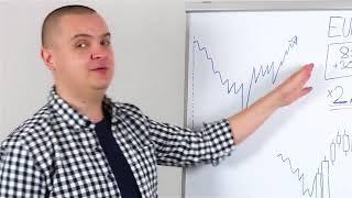 Forex. Инсайдерские методы извлечения прибыли. Видео №1. (Владислав Гилка)