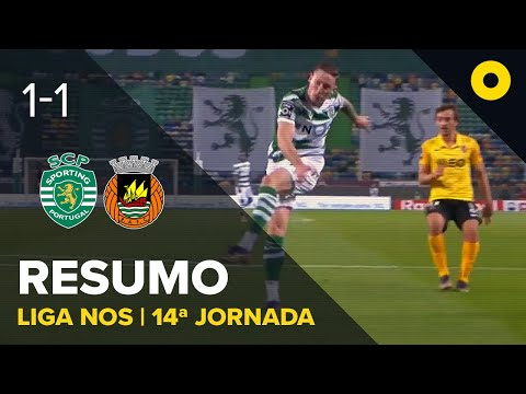 Sporting Lisbon Rio Ave Goals And Highlights