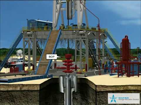 Shale Gas Drilling and Production