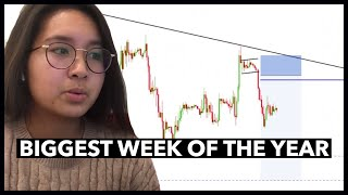 My Most Profitable Trading Week EVER | Price Action Trade Breakdown
