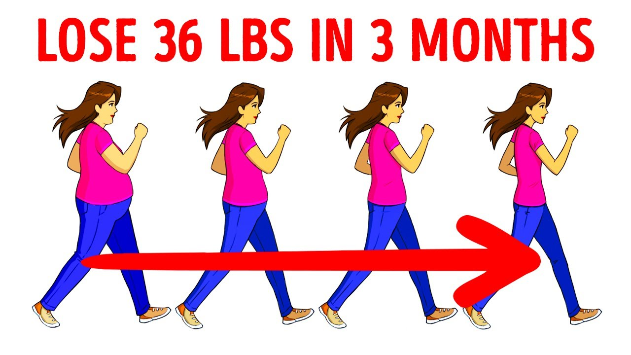 How Much You Should Walk Every Day To Lose Weight Youtube