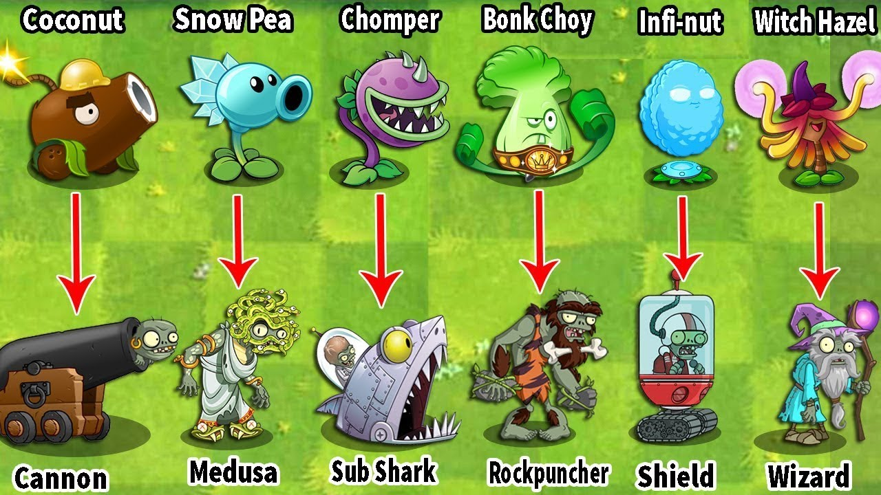 PvZ 2 Discovery Funny - Plants & Zombies Have Similar Skills (Part 2)