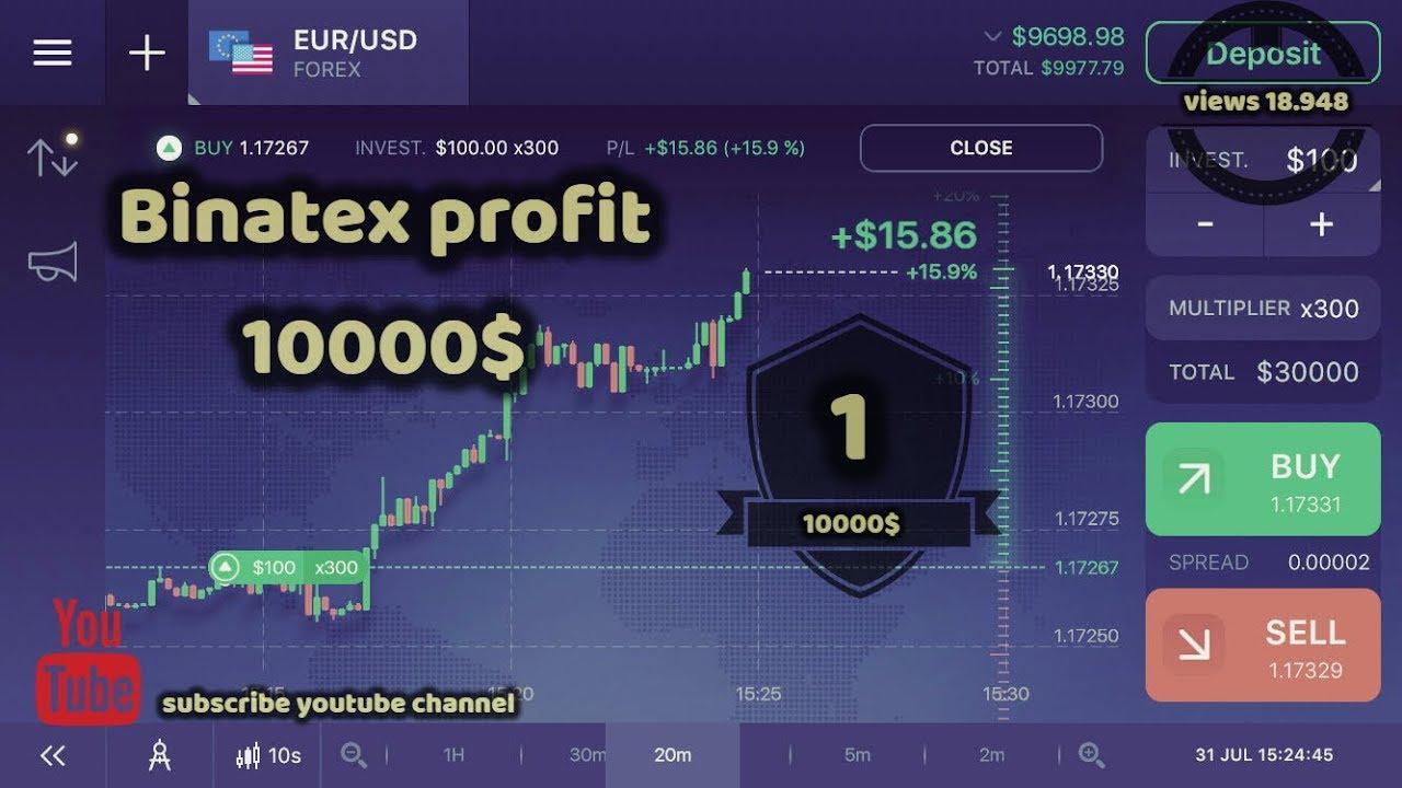 bitcoin za zaradu bitcoin trgujući nečim