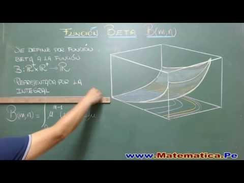 La funci n beta generalizada o integral de dirichlet i for Definicion de beta