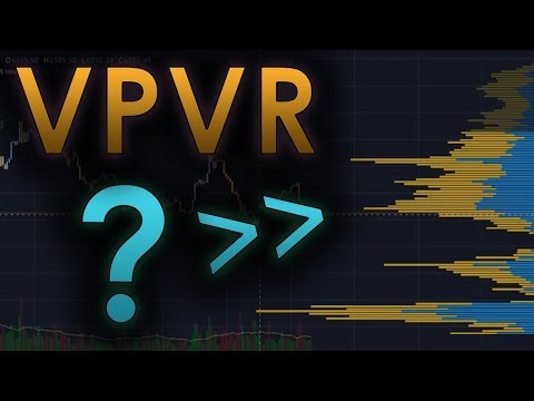 VPVR: MOST POWERFUL BITCOIN TECHNICAL ANALYSIS INDICATOR? - VPVR Beginners Tutorial