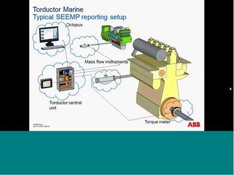 Webinar: Ship Shaft Torque Metering - Torductor 500