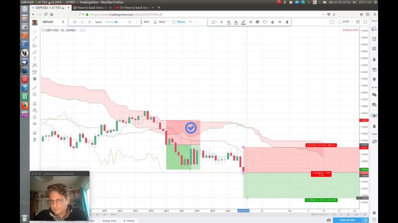 Back testing your trading on tradingview using the replay function