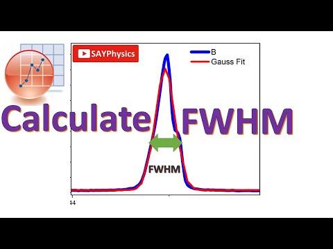 How To Calculate FWHM In Origin