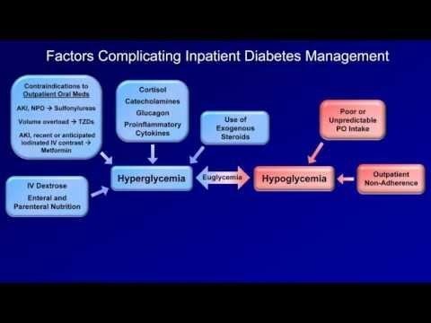 Inpatient Diabetes Management
