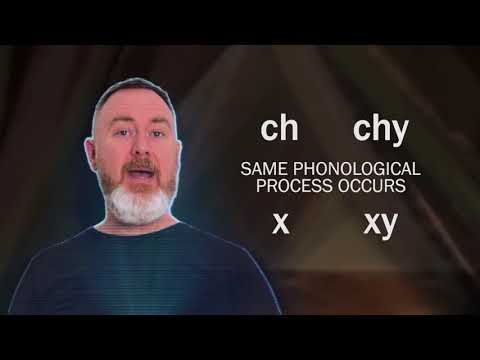 uo'aXy'an Lesson Two: Pronunciation and Writing