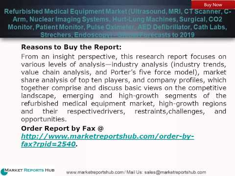 Refurbished Medical Equipment Market Analysis and Global Forecasts to 2019.