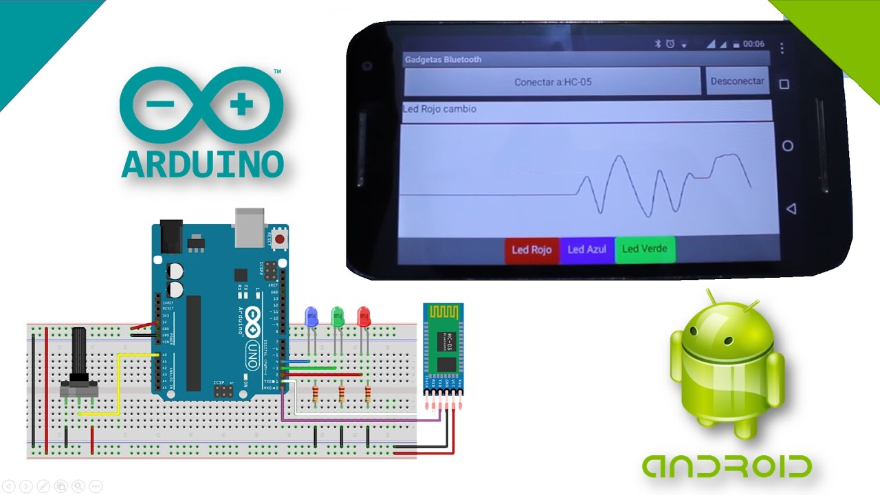 Graficar Señal De Arduino En Android Por Bluetooth Con App Inventor 2 Con Código Para Descargar Youtube