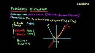 Funciones Biyectivas - Análisis Matemático - Educatina