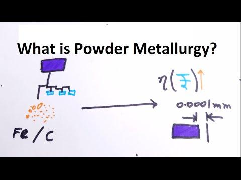 What is Powder Metallurgy?