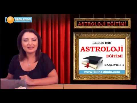 KOÇ Burcu Astroloji Yorumu   04 Ekim 2013  Astrolog DEMET BALTACI   astroloji, astrology