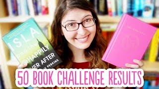 40 Book Reviews in 15 Minutes!