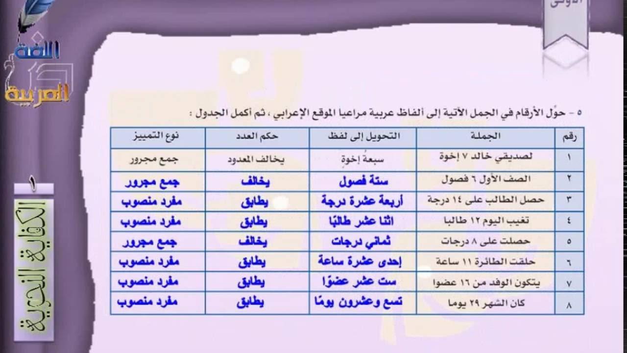 حل كتاب التطبيقات اللغة العربية اول ثانوي ف2 نظام فصلي