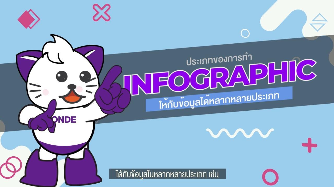 05 หลักสูตรการสร้างและการออกแบบ Infographic