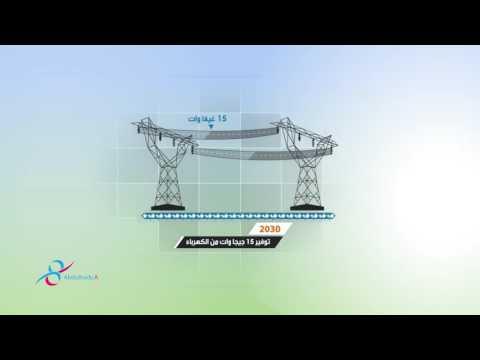 United Arab emirates Green Economy info graphics presentation HD