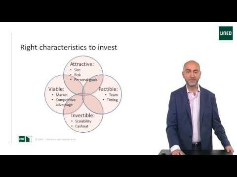 Module 3.IV: The Entrepreneurship Journey (Financing)