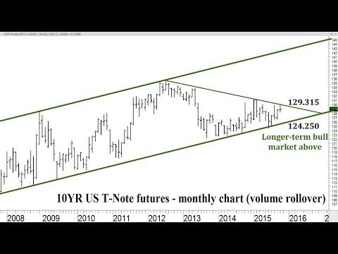 10 Year US Treasury Notes - Oct 2015
