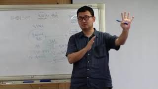 (대학원) 프로젝트 접근법과 프로그램 개발