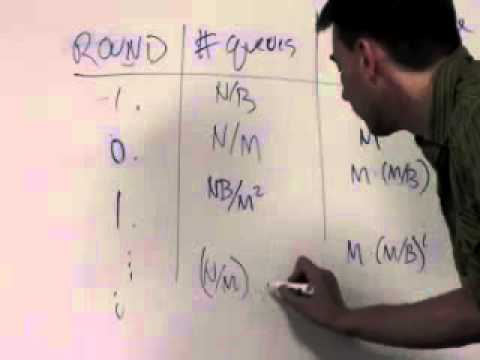 Models of Computation for Massive Data L3