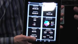 Interactive Intelligence Presents The Interactive Supervisor for iPad