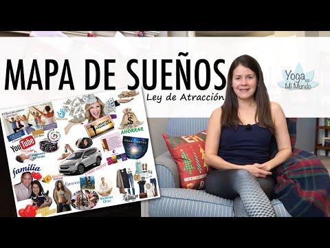 Mapa De Sueños Ley de Atracción - Yoga Vinyasa con Adriana.