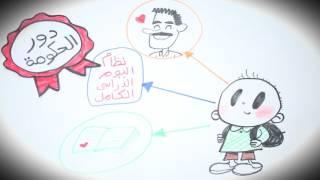بالفيديو.. أوراق تحل أزمات التعليم في مصر