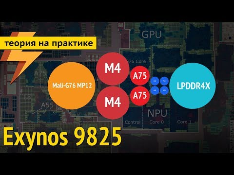 Exynos 9825: ответ на Snapdragon 855 Plus
