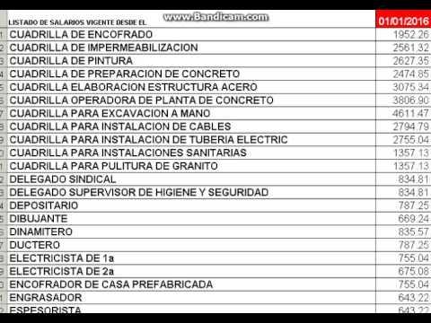 Tabulador de salario contrato de la construcci n mayo 2016 for Precios mano de obra construccion 2016 espana