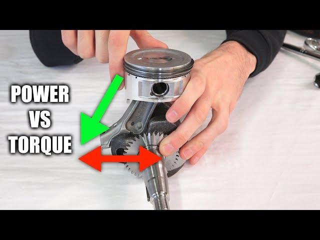 Horsepower vs Torque - A Simple Explanation