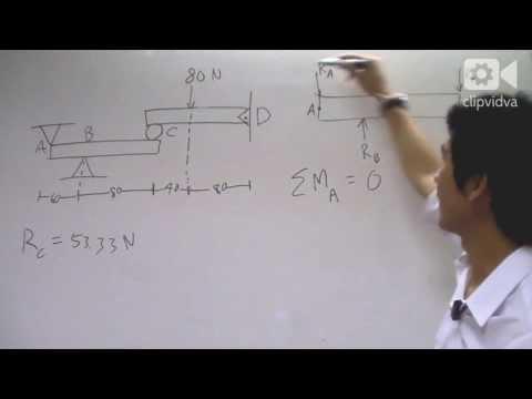 [clipvidva]  สมดุลกล Mechanical Equilibrium Part3/5