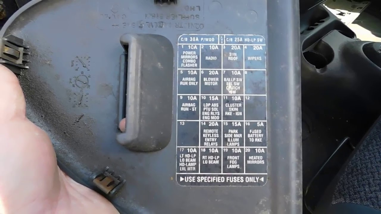dodge neon 1994 2000 fuse box location and diagram