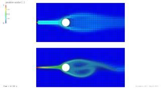 Holzmann CFD :: Adaptive Mesh Refinement using OpenFOAM®