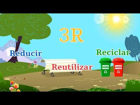La regla de las 3 R (Reduce, Reutiliza y Recicla)
