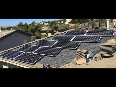 2-5-19 SmallCapVoice Interview with Solar Integrated Roofing Corporation (SIRC)