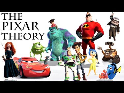 The Amazing PIXAR THEORY Explained