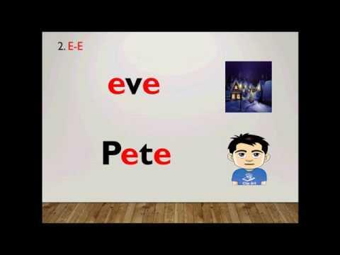 The Portableclassroom - Phonics Zone - Long E Spelling Rules