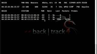 How to Hack/Audit WPA and WPA2 networks