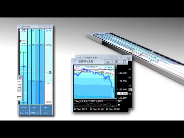 Snap back Trade 8 pips -Gbp/Jpy- Fibmatrix forex day trading software